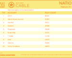 cable2020-Feb10-16