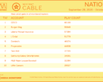 cable2020-Sept282020-Oct4