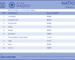 radio2021-Oct4-10