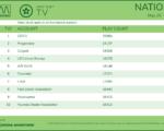 tv2020-May25-31